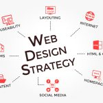 website design and online strategy